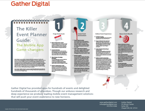 Gather Digital Infographic 2