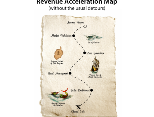 Revenue Acceleration Roadmap